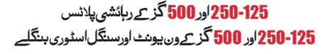 ASF City Karachi – Plots Category