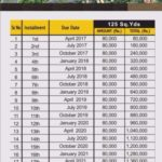 ASF City Karachi – 125 Sq.yd Residential Plot Payment Schedule Plan