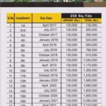 ASF City Karachi – 250 Sq.yd Residential Plot Payment Schedule Plan