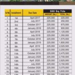 ASF City Karachi – 500 Sq.yd Residential Plot Payment Schedule Plan