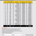 ASF City Karachi – 250 Sq.yd Bungalow Payment Schedule Plan