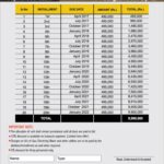 ASF City Karachi – 500 Sq.yd Bungalow Payment Schedule Plan